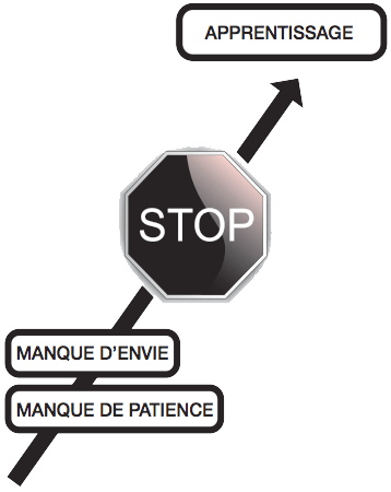 Apprentissage stop